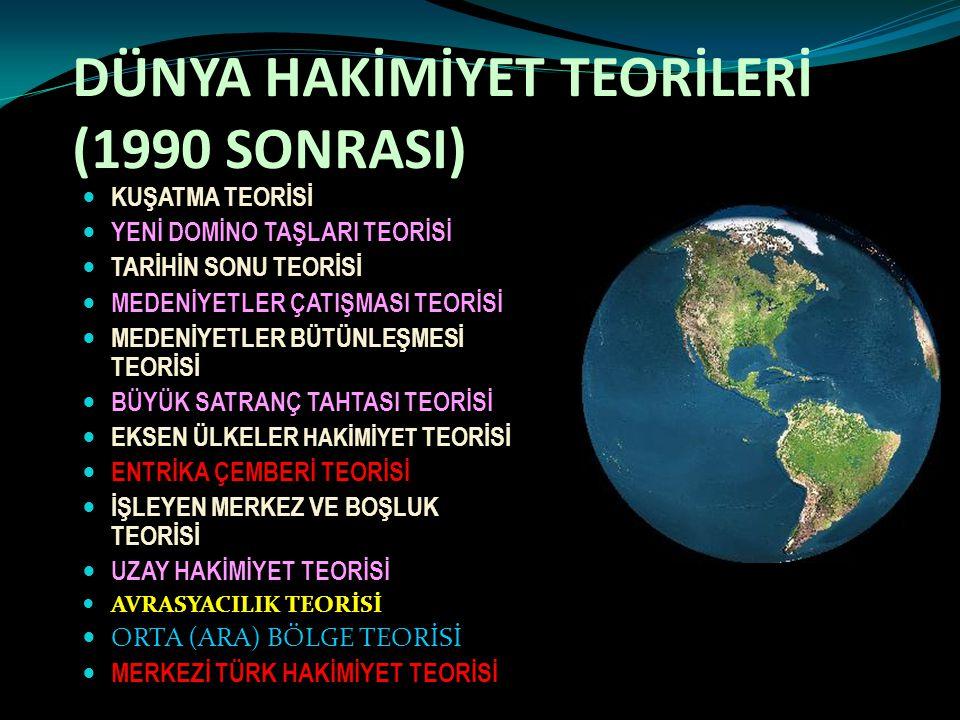 DÜNYA HAKİMİYET TEORİLERİ (1990 SONRASI) KUŞATMA TEORİSİ YENİ DOMİNO TAŞLARI TEORİSİ TARİHİN SONU TEORİSİ MEDENİYETLER ÇATIŞMASI TEORİSİ MEDENİYETLER