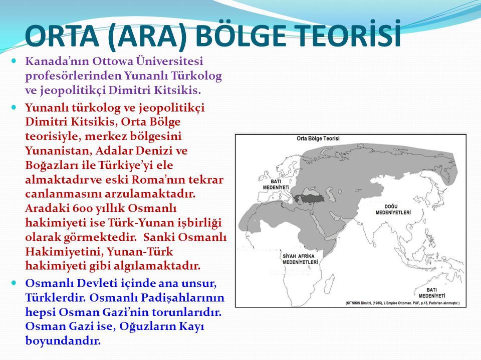 ORTA (ARA) BÖLGE TEORİSİ Kanada'nın Ottowa Üniversitesi profesörlerinden Yunanlı Türkolog ve jeopolitikçi Dimitri Kitsikis. Yunanlı türkolog ve jeopol