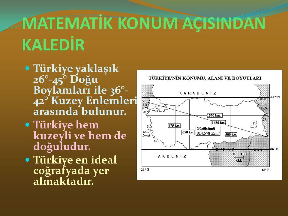 MATEMATİK KONUM AÇISINDAN KALEDİR Türkiye yaklaşık 26°-45° Doğu Boylamları ile 36°- 42° Kuzey Enlemleri arasında bulunur. Türkiye hem kuzeyli ve hem d