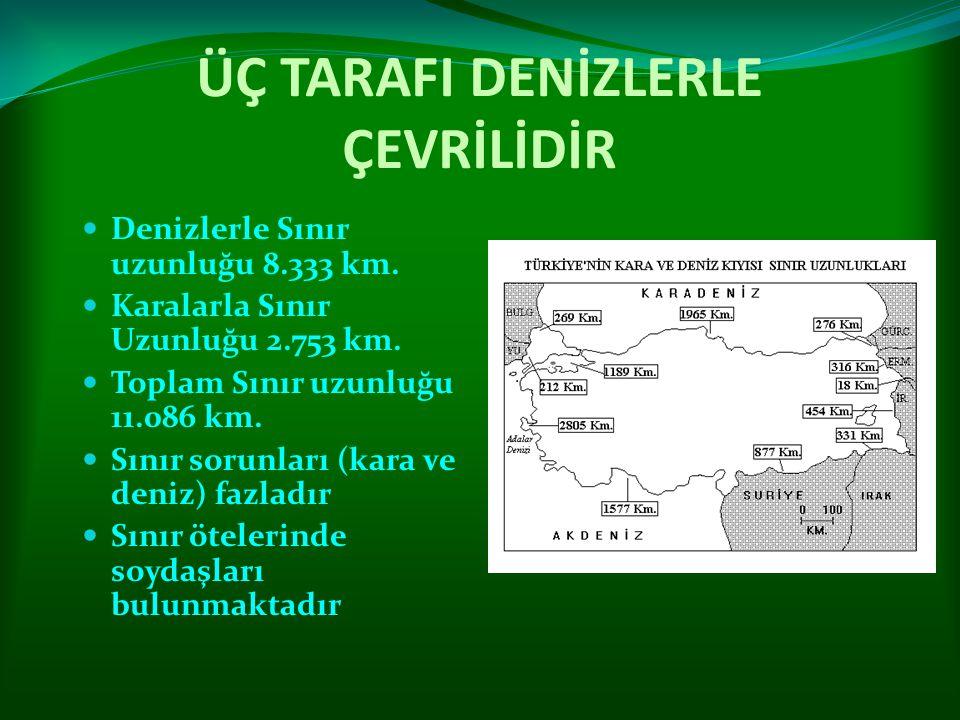 ÜÇ TARAFI DENİZLERLE ÇEVRİLİDİR Denizlerle Sınır uzunluğu 8.333 km. Karalarla Sınır Uzunluğu 2.753 km. Toplam Sınır uzunluğu 11.086 km. Sınır sorunlar