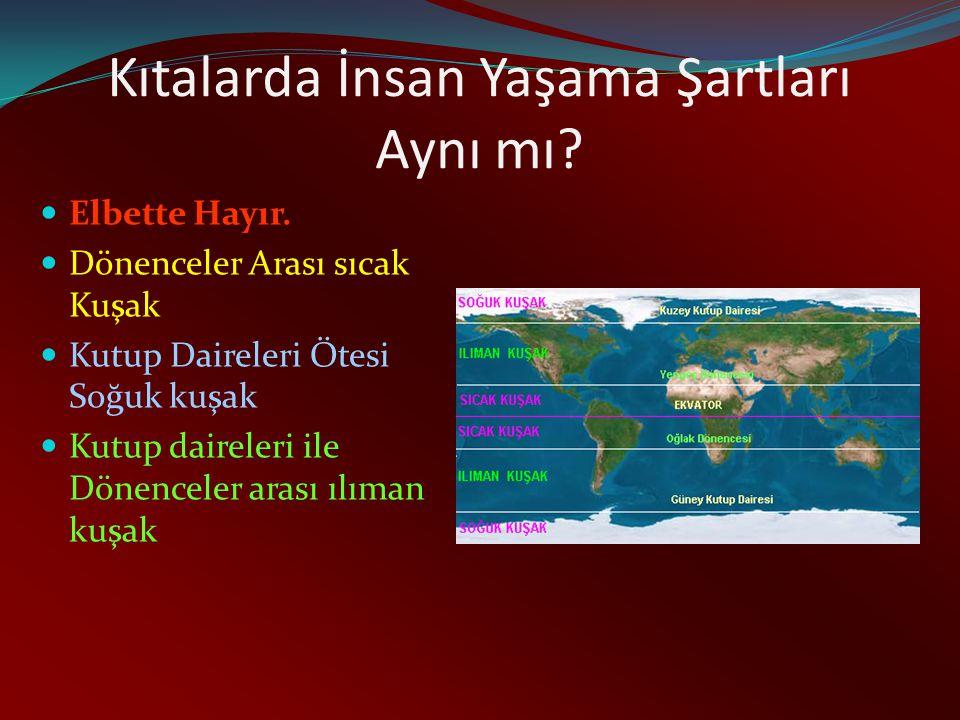 Kıtalarda İnsan Yaşama Şartları Aynı mı? Elbette Hayır. Dönenceler Arası sıcak Kuşak Kutup Daireleri Ötesi Soğuk kuşak Kutup daireleri ile Dönenceler