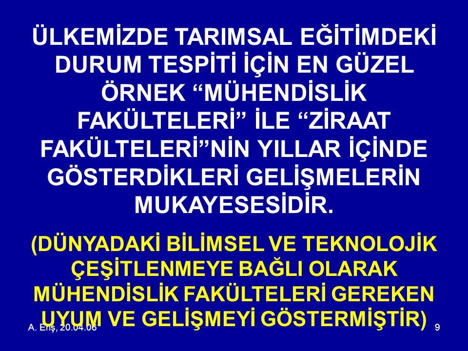 """A. Eriş, 20.04.069 ÜLKEMİZDE TARIMSAL EĞİTİMDEKİ DURUM TESPİTİ İÇİN EN GÜZEL ÖRNEK """"MÜHENDİSLİK FAKÜLTELERİ"""" İLE """"ZİRAAT FAKÜLTELERİ""""NİN YILLAR İÇİNDE"""
