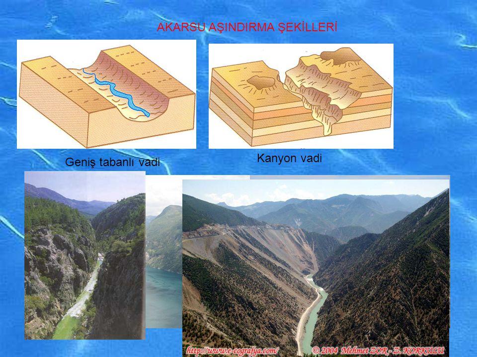 AKARSU AŞINDIRMA ŞEKİLLERİ Geniş tabanlı vadi Kanyon vadi
