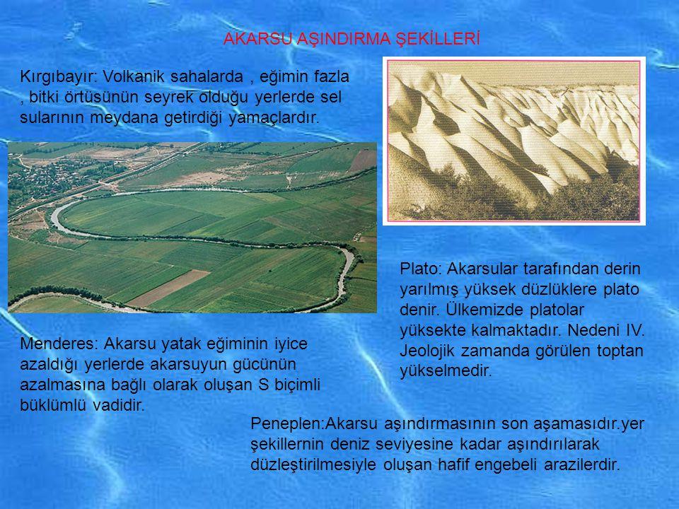AKARSU BİRİKTİRME ŞEKİLLERİ Birikinti Konisi – Yelpazesi : Akarsuların taşıdıkları alüvyonları eğimin azaldığı dağ yamaçlarında biriktirmesi ile birikinti konileri oluşur.