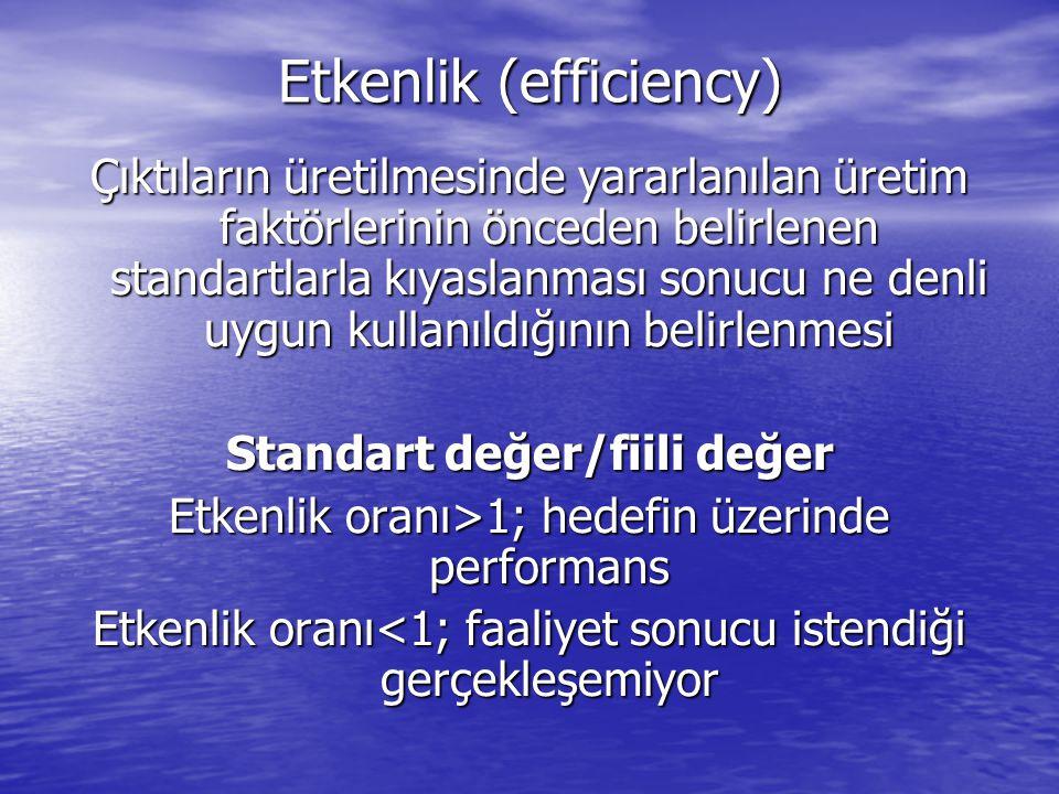 Etkenlik (efficiency) Çıktıların üretilmesinde yararlanılan üretim faktörlerinin önceden belirlenen standartlarla kıyaslanması sonucu ne denli uygun k