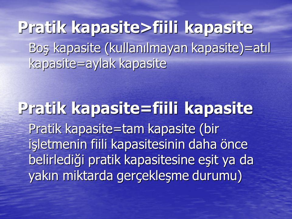 Pratik kapasite>fiili kapasite Boş kapasite (kullanılmayan kapasite)=atıl kapasite=aylak kapasite Pratik kapasite=fiili kapasite Pratik kapasite=tam k