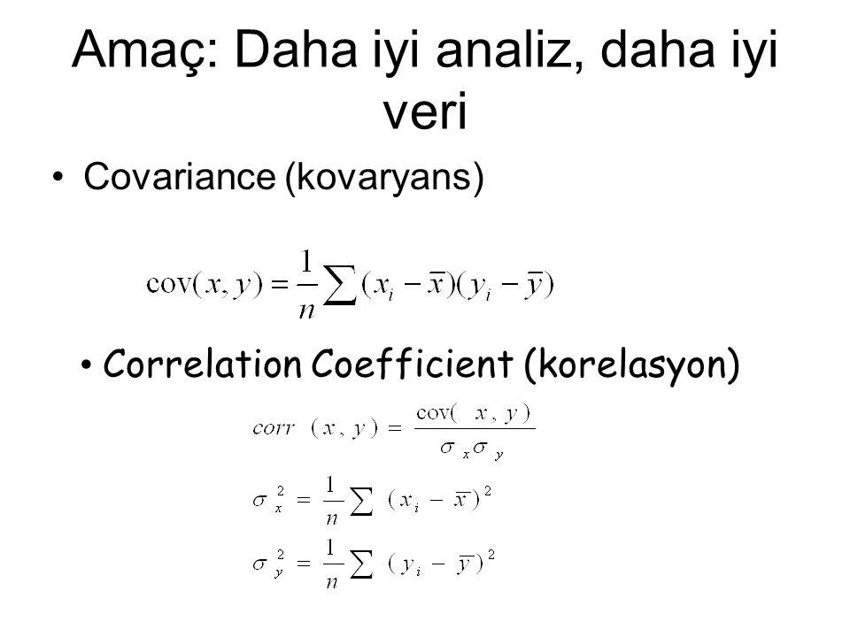 Amaç: Daha iyi analiz, daha iyi veri Covariance (kovaryans) Correlation Coefficient (korelasyon)