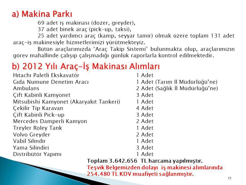 a) Makina Parkı 69 adet iş makinası (dozer, greyder), 37 adet binek araç (pick-up, taksi), 25 adet yardımcı araç (kamp, seyyar tamir) olmak üzere topl