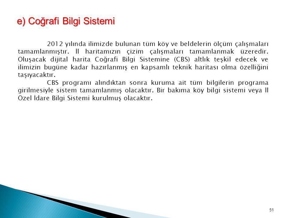 e) Coğrafi Bilgi Sistemi e) Coğrafi Bilgi Sistemi 2012 yılında ilimizde bulunan tüm köy ve beldelerin ölçüm çalışmaları tamamlanmıştır. İl haritamızın