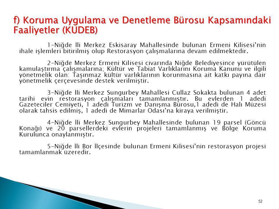 f) Koruma Uygulama ve Denetleme Bürosu Kapsamındaki Faaliyetler (KUDEB) 1-Niğde İli Merkez Eskisaray Mahallesinde bulunan Ermeni Kilisesi'nin ihale iş