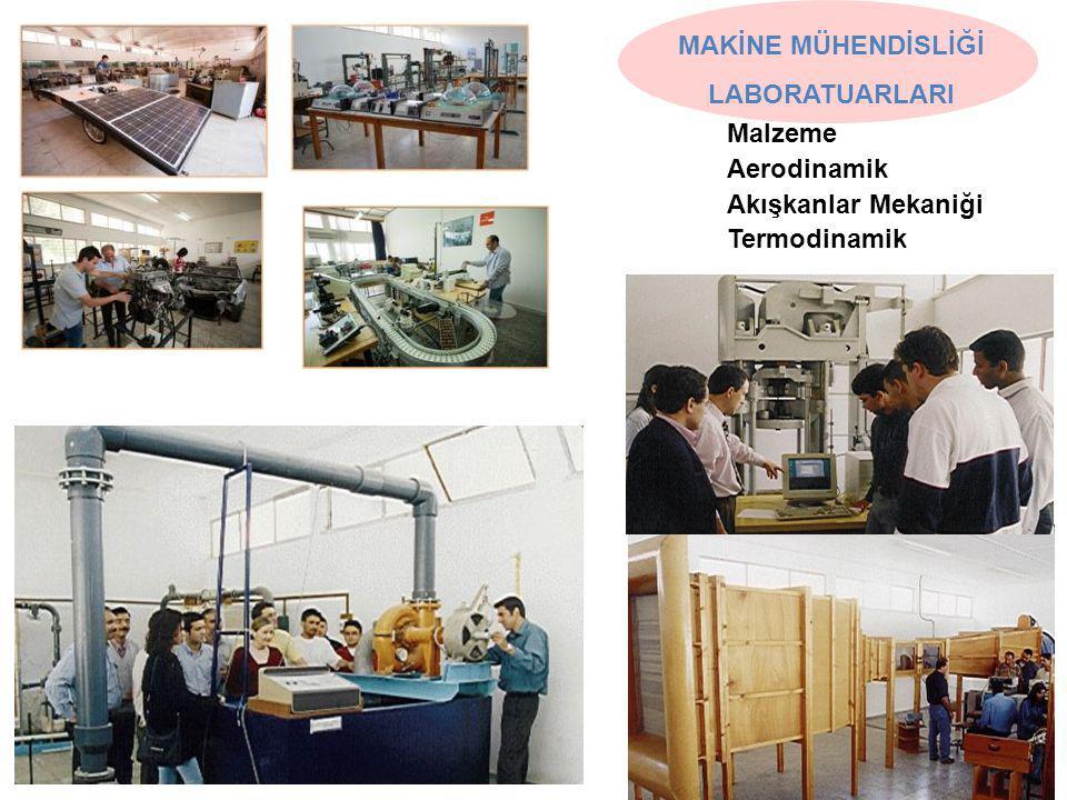 Malzeme Aerodinamik Akışkanlar Mekaniği Termodinamik MAKİNE MÜHENDİSLİĞİ LABORATUARLARI
