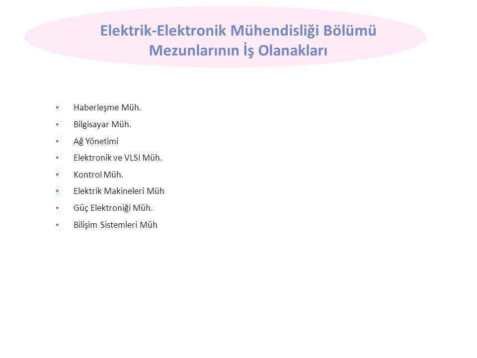 Elektrik-Elektronik Mühendisliği Bölümü Mezunlarının İş Olanakları Haberleşme Müh.