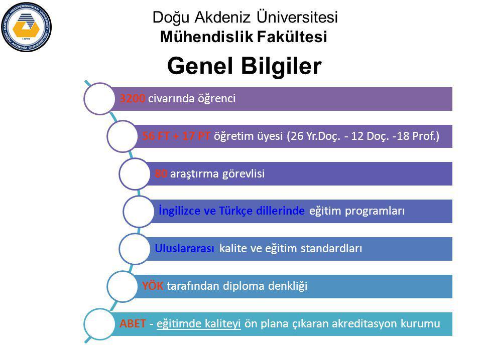 Doğu Akdeniz Üniversitesi Mühendislik Fakültesi Genel Bilgiler 3200 civarında öğrenci 56 FT + 17 PT öğretim üyesi (26 Yr.Doç.