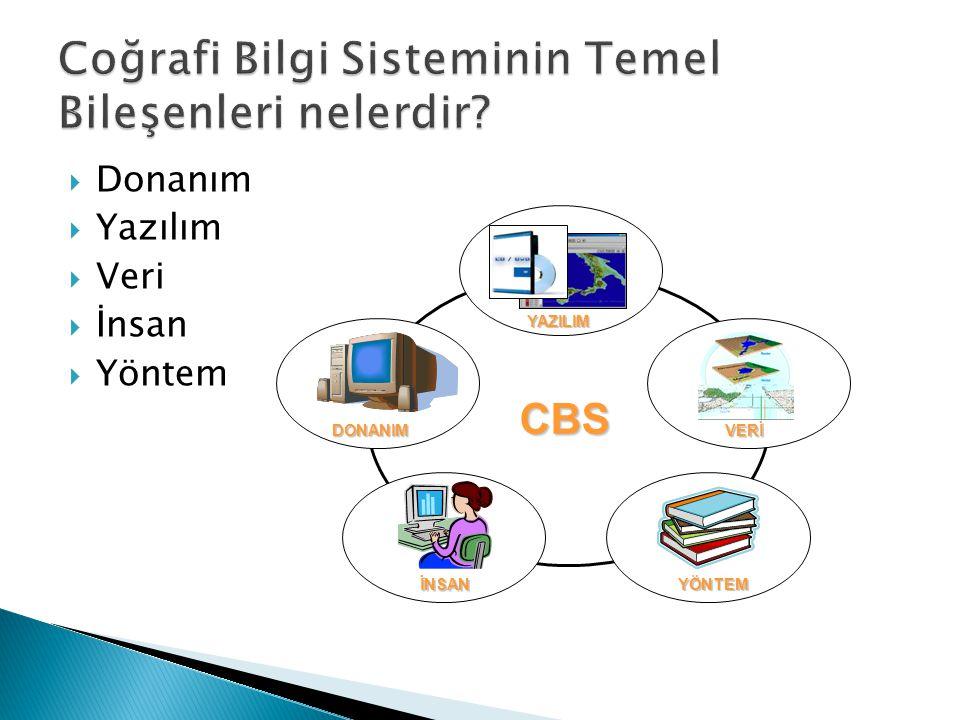  Donanım (hardware) CBS'nin işlemesini mümkün kılan bilgisayar ve buna bağlı yan ürünlerin bütünü donanım olarak adlandırılır.
