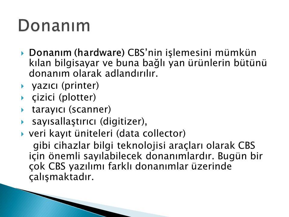  Donanım (hardware) CBS'nin işlemesini mümkün kılan bilgisayar ve buna bağlı yan ürünlerin bütünü donanım olarak adlandırılır.  yazıcı (printer)  ç