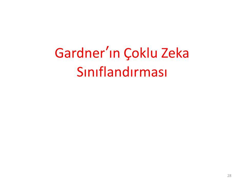 Gardner'ın Çoklu Zeka Sınıflandırması 28