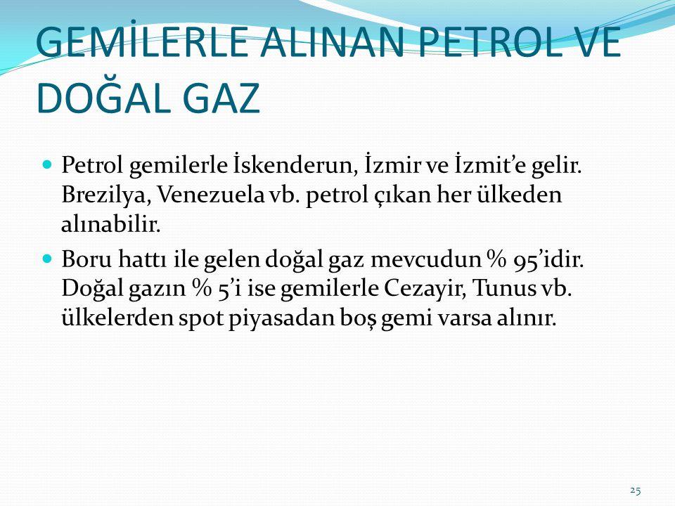 GEMİLERLE ALINAN PETROL VE DOĞAL GAZ Petrol gemilerle İskenderun, İzmir ve İzmit'e gelir. Brezilya, Venezuela vb. petrol çıkan her ülkeden alınabilir.