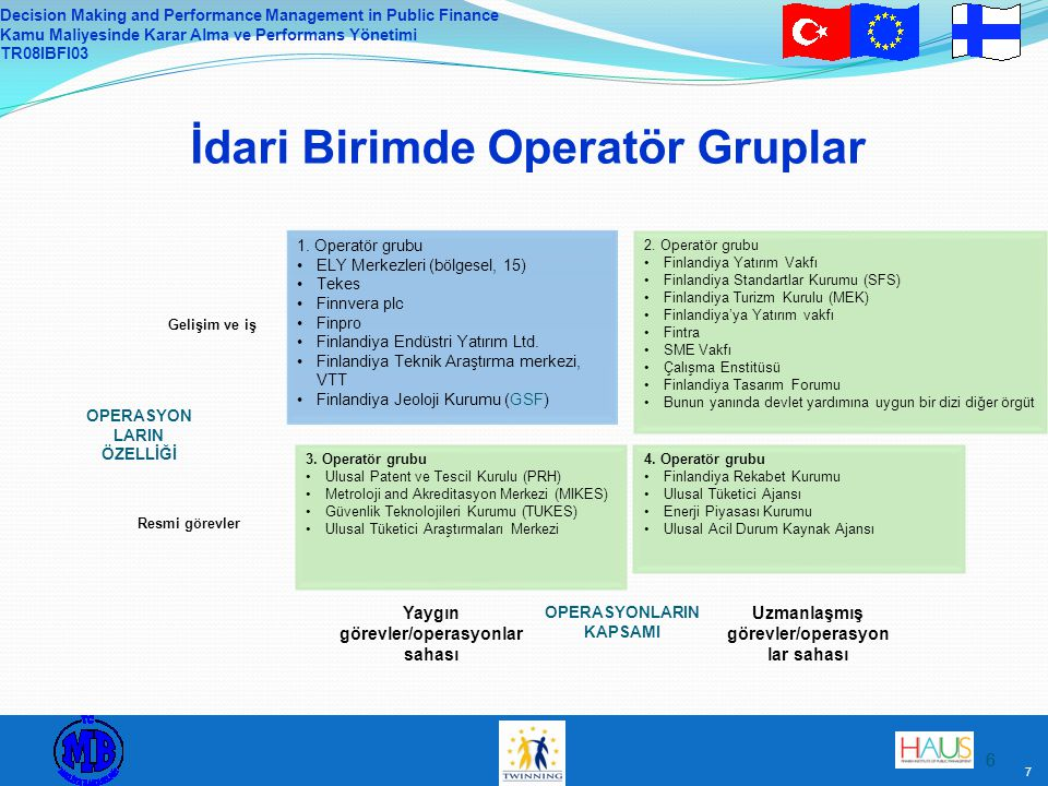 Decision Making and Performance Management in Public Finance Kamu Maliyesinde Karar Alma ve Performans Yönetimi TR08IBFI03 6 6 İdari Birimde Operatör Gruplar 7 1.