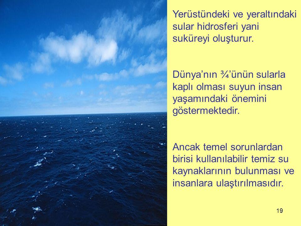 19 Yerüstündeki ve yeraltındaki sular hidrosferi yani suküreyi oluşturur.
