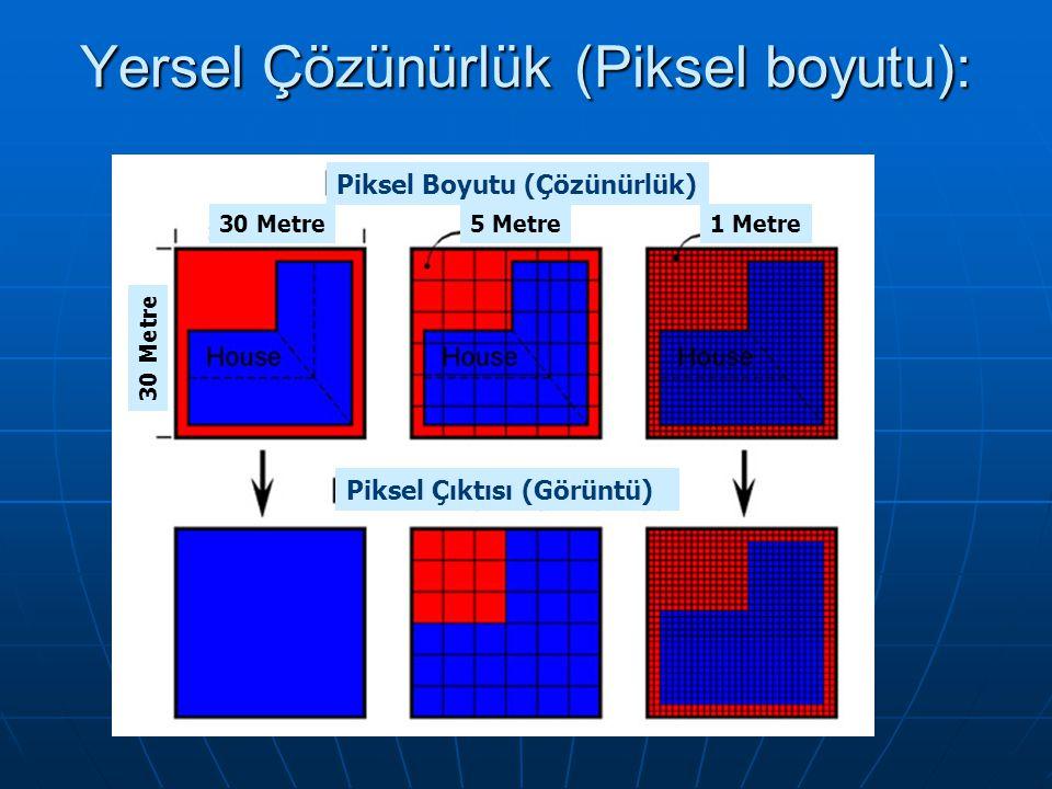 Yersel Çözünürlük (Piksel boyutu): Piksel Boyutu (Çözünürlük) Piksel Çıktısı (Görüntü) 30 Metre5 Metre1 Metre 30 Metre