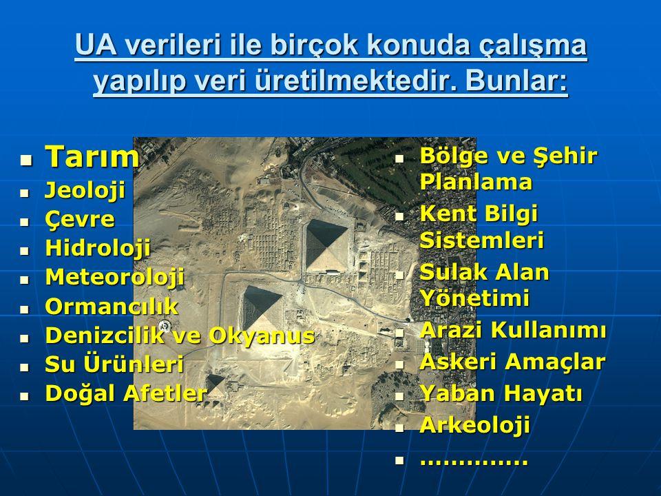 UA verileri ile birçok konuda çalışma yapılıp veri üretilmektedir. Bunlar: Tarım Tarım Jeoloji Jeoloji Çevre Çevre Hidroloji Hidroloji Meteoroloji Met