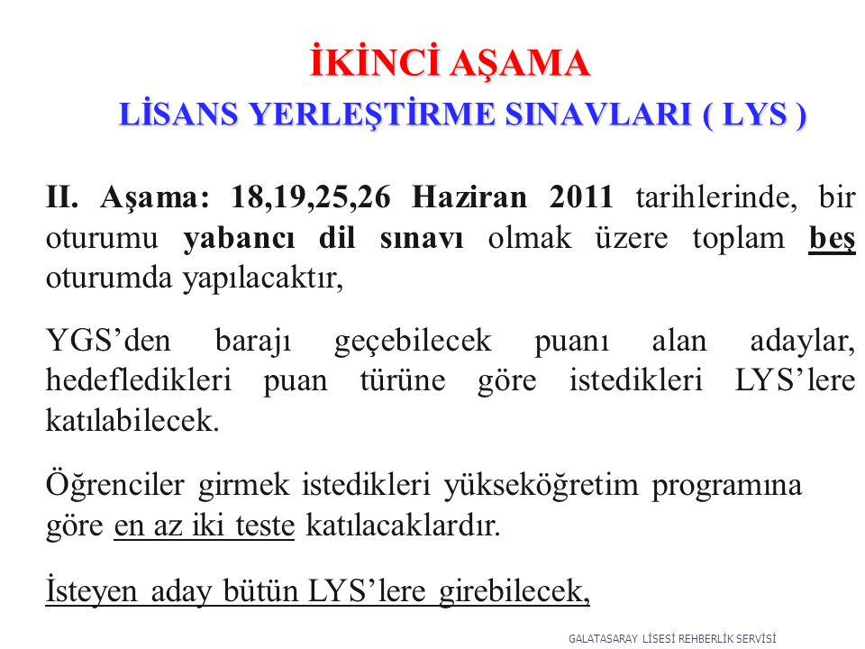 İKİNCİ AŞAMA LİSANS YERLEŞTİRME SINAVLARI ( LYS ) LİSANS YERLEŞTİRME SINAVLARI ( LYS ) II.