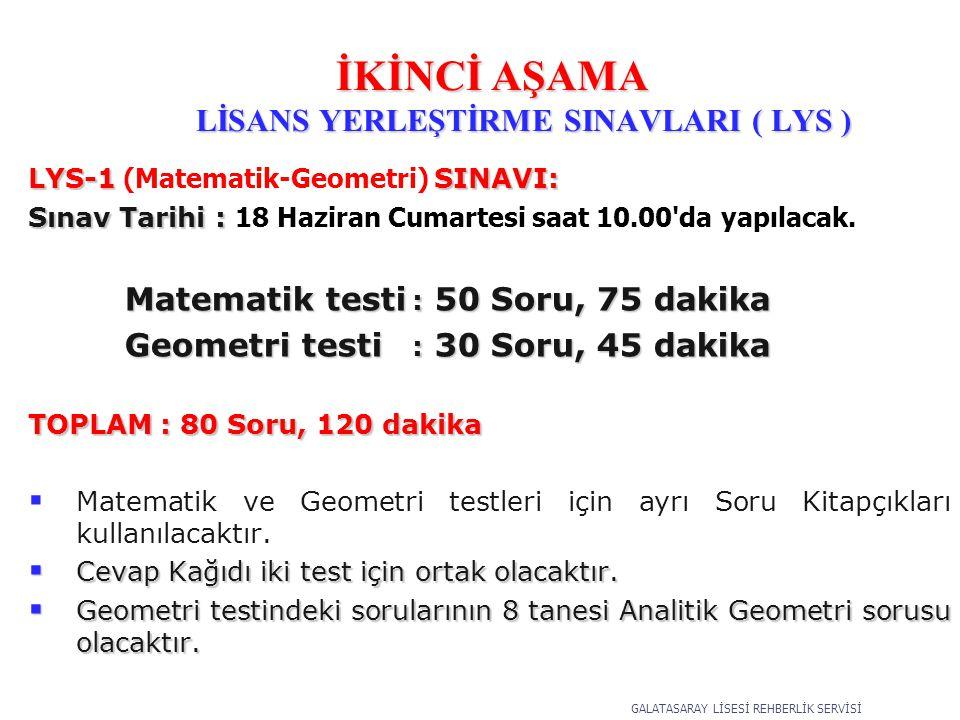 LYS-1SINAVI: LYS-1 (Matematik-Geometri) SINAVI: Sınav Tarihi : Sınav Tarihi : 18 Haziran Cumartesi saat 10.00 da yapılacak.