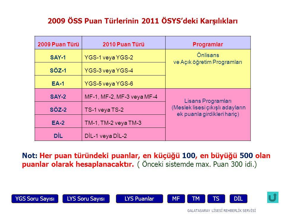 2009 Puan Türü2010 Puan TürüProgramlar SAY-1YGS-1 veya YGS-2 Önlisans ve Açık öğretim Programları SÖZ-1YGS-3 veya YGS-4 EA-1YGS-5 veya YGS-6 SAY-2MF-1, MF-2, MF-3 veya MF-4 Lisans Programları (Meslek lisesi çıkışlı adayların ek puanla girdikleri hariç) SÖZ-2TS-1 veya TS-2 EA-2TM-1, TM-2 veya TM-3 DİLDİL-1 veya DİL-2 2009 ÖSS Puan Türlerinin 2011 ÖSYS'deki Karşılıkları Not: Her puan türündeki puanlar, en küçüğü 100, en büyüğü 500 olan puanlar olarak hesaplanacaktır.