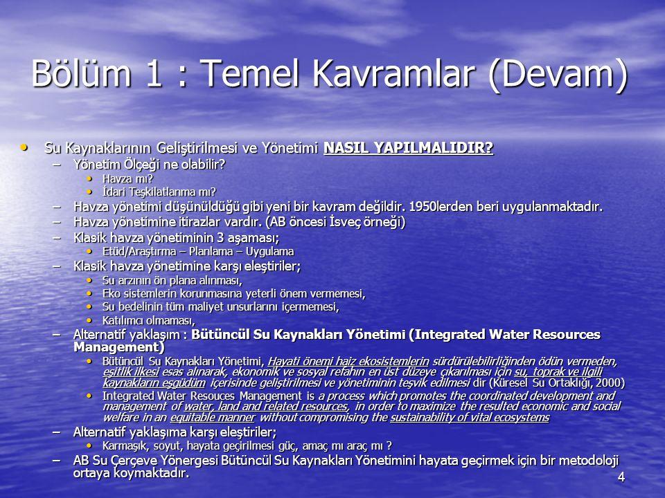15 Şekil-3.1: Türkiye ve AB Üyesi Ülkelerde Kişi Başına Ortalama Yıllık Su Miktarı (2005 Yılı)