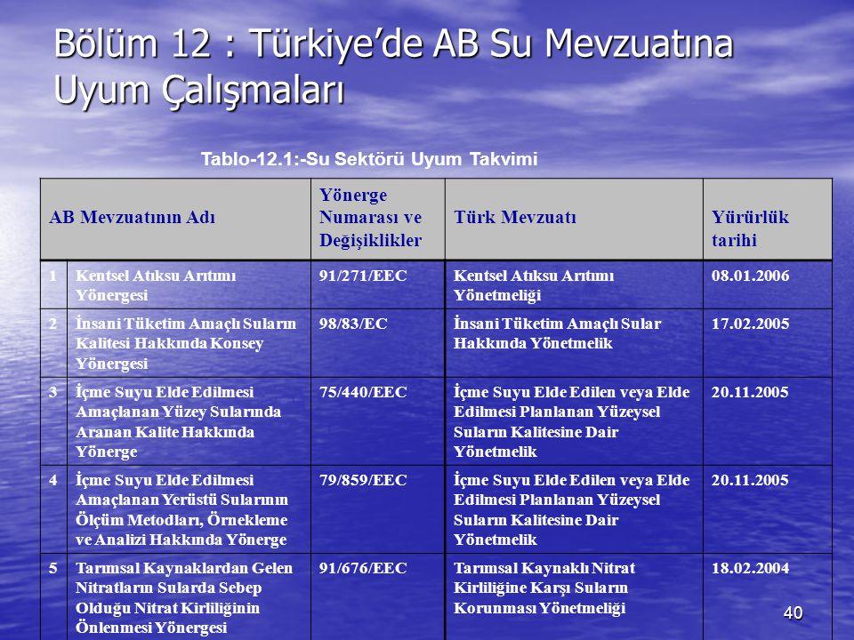 40 Tablo-12.1:-Su Sektörü Uyum Takvimi AB Mevzuatının Adı Yönerge Numarası ve Değişiklikler Türk MevzuatıYürürlük tarihi 1Kentsel Atıksu Arıtımı Yöner
