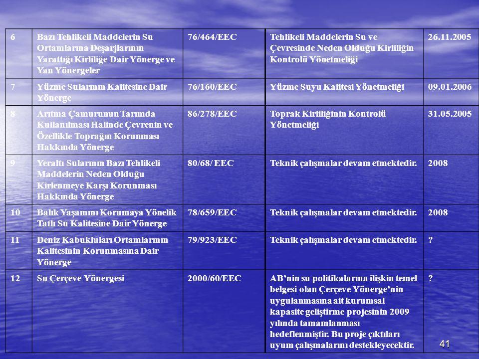 41 6Bazı Tehlikeli Maddelerin Su Ortamlarına Deşarjlarının Yarattığı Kirliliğe Dair Yönerge ve Yan Yönergeler 76/464/EECTehlikeli Maddelerin Su ve Çev