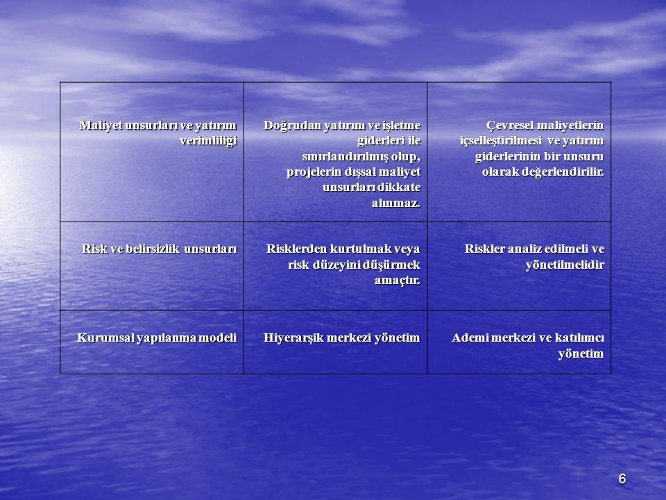 27 Bölüm 7 : AB Su Çerçeve Yönergesi Su Çerçeve Yönergesi İçme Suyu Amaçlı Kullanılacak Yüzeysel Sular Yönergesi Arıtma Çamuru Yönergesi Yeraltı Suları Yönergesi Tehlikeli Maddeler Yönergesi Nitrat Yönergesi Tatlısu Balıkları Yönergesi Kentsel Atıksu Arıtımı Yönergesi Deniz Kabukluları Yönergesi İçme Suyu Örnekleme ve Analiz Yönergesi Yüzme Suyu Yönergesi İnsani Tüketim Amaçlı Sular Yönergesi Şekil-7.1: SÇY ile Bağlantılı Diğer Yönergeler Kullanım amaçları değil suyun kendisi odak