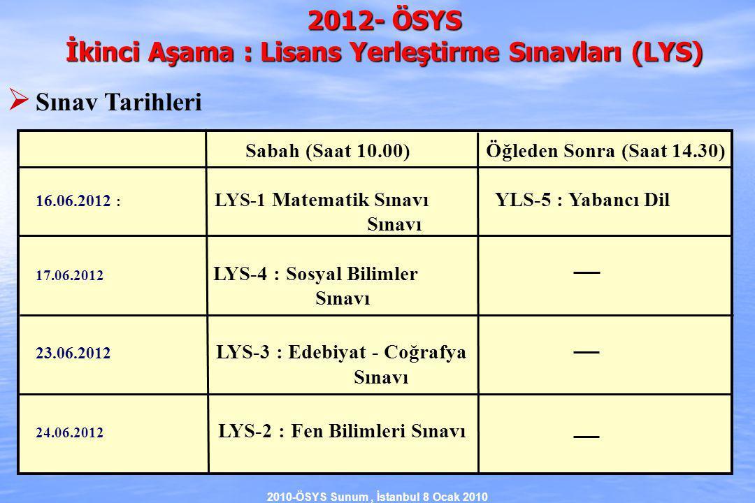 2010-ÖSYS Sunum, İstanbul 8 Ocak 2010 2012- ÖSYS İkinci Aşama : Lisans Yerleştirme Sınavları (LYS)  Sınav Tarihleri Sabah (Saat 10.00) Öğleden Sonra (Saat 14.30) 16.06.2012 : LYS-1 Matematik Sınavı YLS-5 : Yabancı Dil Sınavı 17.06.2012 LYS-4 : Sosyal Bilimler Sınavı 23.06.2012 LYS-3 : Edebiyat - Coğrafya Sınavı 24.06.2012 LYS-2 : Fen Bilimleri Sınavı