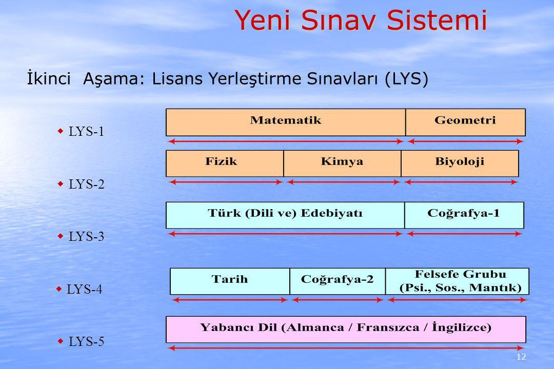  LYS-1  LYS-2  LYS-3  LYS-4  LYS-5 Yeni Sınav Sistemi İkinci Aşama: Lisans Yerleştirme Sınavları (LYS) 12