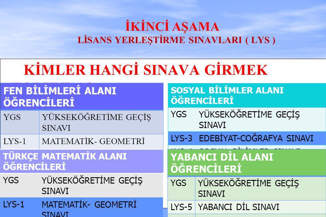 KİMLER HANGİ SINAVA GİRMEK ZORUNDA.
