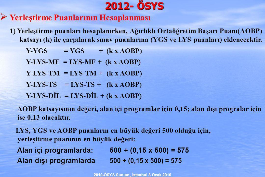 2010-ÖSYS Sunum, İstanbul 8 Ocak 2010 2012- ÖSYS  Yerleştirme Puanlarının Hesaplanması 1) Yerleştirme puanları hesaplanırken, Ağırlıklı Ortaöğretim Başarı Puanı(AOBP) katsayı (k) ile çarpılarak sınav puanlarına (YGS ve LYS puanları) eklenecektir.