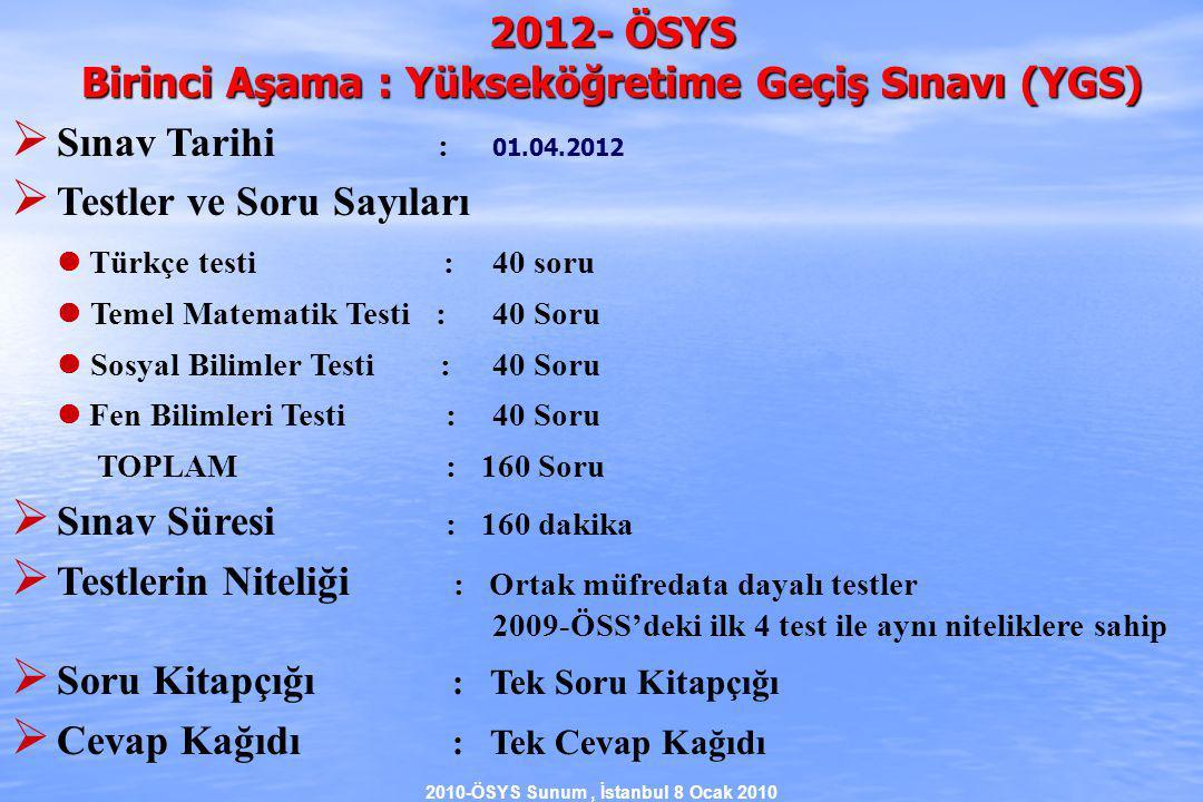 2010-ÖSYS Sunum, İstanbul 8 Ocak 2010 2012- ÖSYS Birinci Aşama : Yükseköğretime Geçiş Sınavı (YGS)  Sınav Tarihi : 01.04.2012  Testler ve Soru Sayıları Türkçe testi : 40 soru Temel Matematik Testi :40 Soru Sosyal Bilimler Testi :40 Soru Fen Bilimleri Testi :40 Soru TOPLAM : 160 Soru  Sınav Süresi : 160 dakika  Testlerin Niteliği : Ortak müfredata dayalı testler 2009-ÖSS'deki ilk 4 test ile aynı niteliklere sahip  Soru Kitapçığı : Tek Soru Kitapçığı  Cevap Kağıdı : Tek Cevap Kağıdı