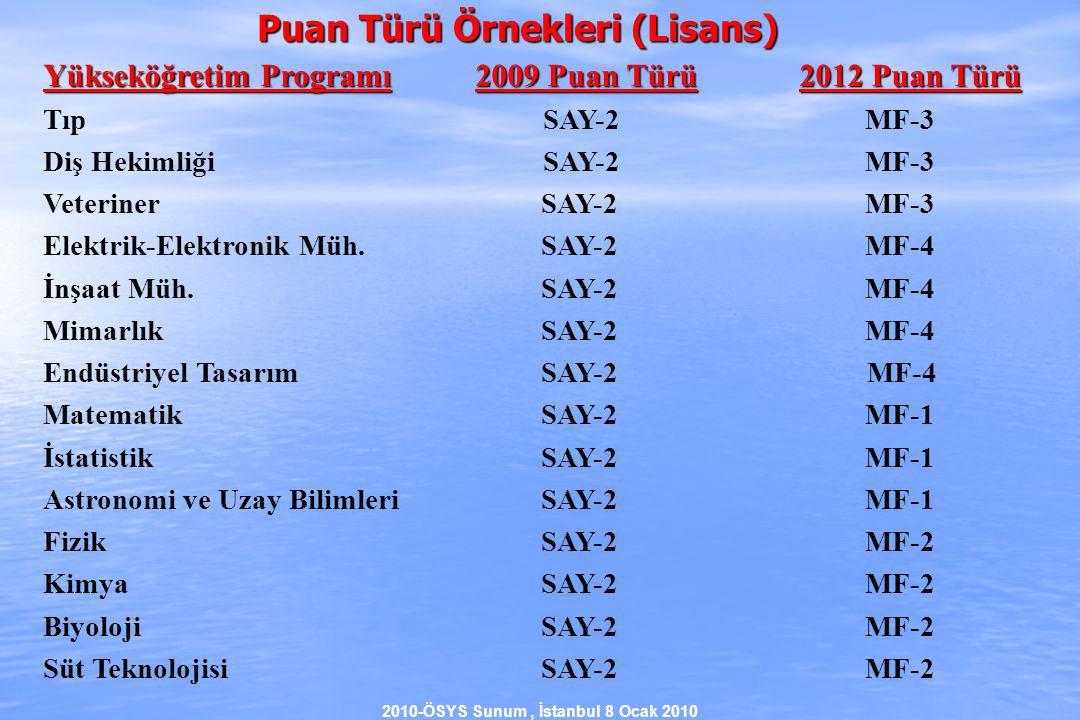 2010-ÖSYS Sunum, İstanbul 8 Ocak 2010 Yükseköğretim Programı2009 Puan Türü2012 Puan Türü Tıp SAY-2 MF-3 Diş Hekimliği SAY-2 MF-3 Veteriner SAY-2 MF-3 Elektrik-Elektronik Müh.