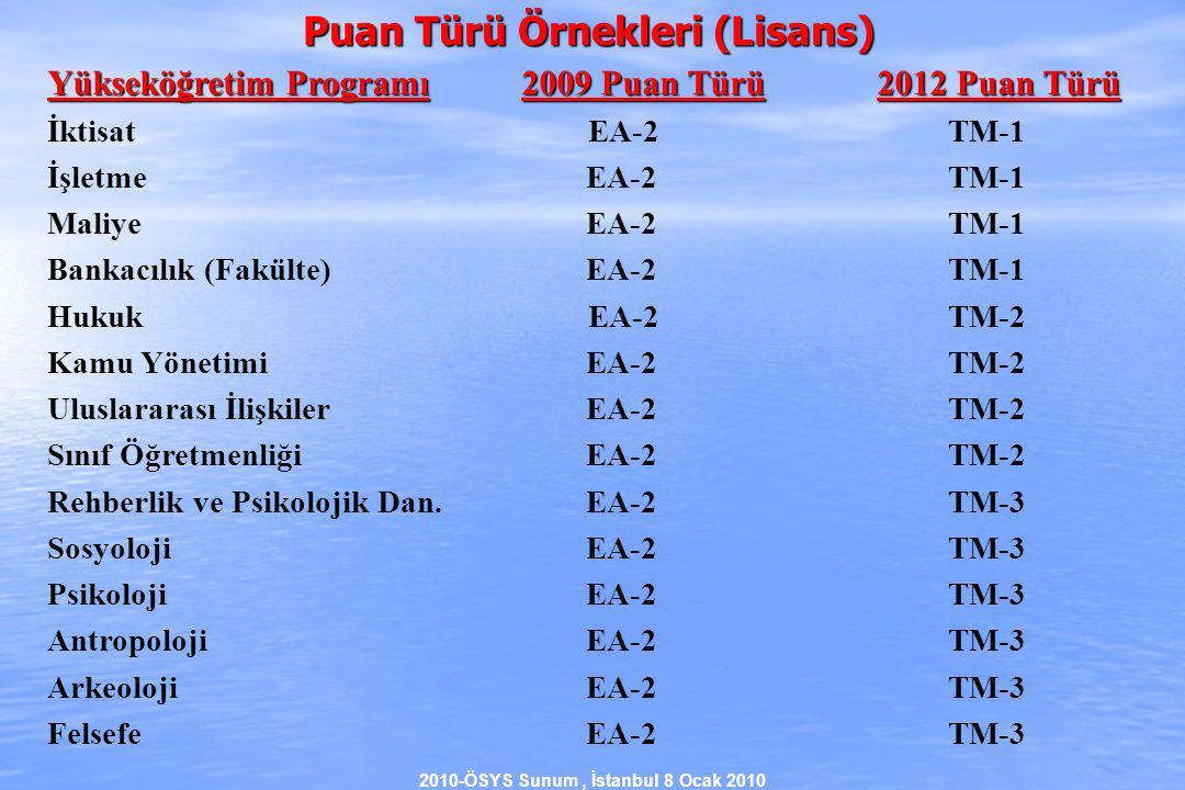 2010-ÖSYS Sunum, İstanbul 8 Ocak 2010 Yükseköğretim Programı2009 Puan Türü2012 Puan Türü İktisat EA-2 TM-1 İşletme EA-2 TM-1 Maliye EA-2 TM-1 Bankacılık (Fakülte) EA-2 TM-1 Hukuk EA-2 TM-2 Kamu Yönetimi EA-2 TM-2 Uluslararası İlişkiler EA-2 TM-2 Sınıf Öğretmenliği EA-2 TM-2 Rehberlik ve Psikolojik Dan.