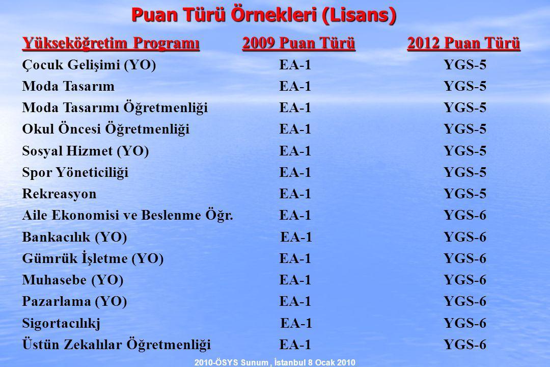 2010-ÖSYS Sunum, İstanbul 8 Ocak 2010 Yükseköğretim Programı2009 Puan Türü2012 Puan Türü Çocuk Gelişimi (YO) EA-1 YGS-5 Moda Tasarım EA-1 YGS-5 Moda Tasarımı Öğretmenliği EA-1 YGS-5 Okul Öncesi Öğretmenliği EA-1 YGS-5 Sosyal Hizmet (YO) EA-1 YGS-5 Spor Yöneticiliği EA-1 YGS-5 Rekreasyon EA-1 YGS-5 Aile Ekonomisi ve Beslenme Öğr.
