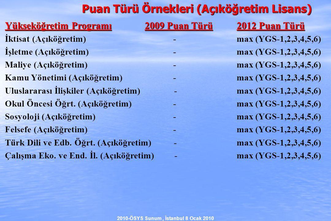 2010-ÖSYS Sunum, İstanbul 8 Ocak 2010 Yükseköğretim Programı 2009 Puan Türü2012 Puan Türü İktisat (Açıköğretim) - max (YGS-1,2,3,4,5,6) İşletme (Açıköğretim) -max (YGS-1,2,3,4,5,6) Maliye (Açıköğretim) -max (YGS-1,2,3,4,5,6) Kamu Yönetimi (Açıköğretim) -max (YGS-1,2,3,4,5,6) Uluslararası İlişkiler (Açıköğretim) -max (YGS-1,2,3,4,5,6) Okul Öncesi Öğrt.