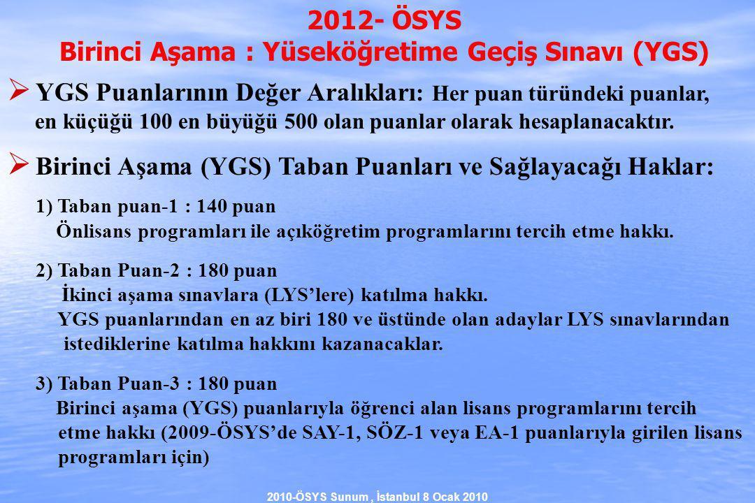2010-ÖSYS Sunum, İstanbul 8 Ocak 2010 2012- ÖSYS Birinci Aşama : Yüseköğretime Geçiş Sınavı (YGS)  YGS Puanlarının Değer Aralıkları : Her puan türündeki puanlar, en küçüğü 100 en büyüğü 500 olan puanlar olarak hesaplanacaktır.