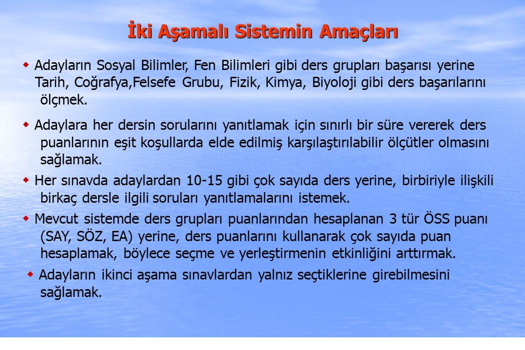 2010-ÖSYS Sunum, İstanbul 29 Ağustos 2009 Fen Bilgisi Öğretmenliği SAY-2 Öğretmenliği SAY-2 TABAN PUAN BAŞARI SIRA TAVAN PUAN 2010 PUAN TÜRÜ DönüşmüşPuan KOÇ ÜNİVERSİTESİ (İSTANBUL) 351,5277,710367,511 MF-2 531,915 BOĞAZİÇİ ÜNİVERSİTESİ (İSTANBUL) 349,8258,970368,650MF-2529,340 ORTA DOĞU TEKNİK ÜNİVERSİTESİ 340,68016,900354,237MF-2515,502 BOĞAZİÇİ ÜNİVERSİTESİ (İSTANBUL) 336,96920,800372,719MF-2509,887 İSTANBUL TEKNİK ÜNİVERSİTESİ 336,76721,000348,057MF-2509,581 BİLKENT ÜNİVERSİTESİ (ANKARA) 335,78122,200386,976 MF-2 508,089 KOÇ ÜNİVERSİTESİ (İSTANBUL) 335,46522,500342,798 MF-2 507,611 BOĞAZİÇİ ÜNİVERSİTESİ (İSTANBUL) 334,37923,700366,270MF-2505,968 YEDİTEPE ÜNİVERSİTESİ (İSTANBUL) 333,88824,200339,427 MF-2 505,225 KOÇ ÜNİVERSİTESİ (İSTANBUL) 332,24926,000358,216 MF-2 502,745 YÜZÜNCÜ YIL ÜNİVERSİTESİ (VAN) 186,930373,000256,771 MF-2 282,854 DİCLE ÜNİVERSİTESİ (DİYARBAKIR) 185,963373,000282,376 MF-2 281,391 FIRAT ÜNİVERSİTESİ (ELAZIĞ) 185,728373,000260,194 MF-2 281,035 CUMHURİYET ÜNİVERSİTESİ (SİVAS) 185,683373,000278,879MF-2280,967 SİNOP ÜNİVERSİTESİ 185,638373,000258,956 MF-2 280,899 TUNCELİ ÜNİVERSİTESİ 184,101373,000227,068 MF-2 278,573 SÜLEYMAN DEMİREL ÜNİVERSİTESİ 182,628373,000247,490MF-2276,345 TRAKYA ÜNİVERSİTESİ (EDİRNE) 180,064373,000254,143 MF-2 272,465 ABANT İZZET BAYSAL ÜNİVERSİTESİ 177,571373,000260,219 MF-2 268,692 SİNOP ÜNİVERSİTESİ 177,143373,000259,765 MF-2 268,045 SÜLEYMAN DEMİREL ÜNİVERSİTESİ 175,056373,000248,338 MF-2 264,887