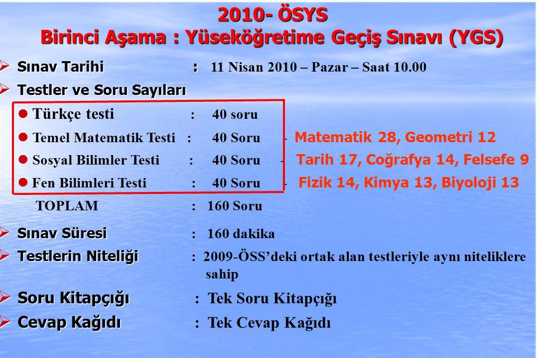 2010-ÖSYS Sunum, İstanbul 29 Ağustos 2009 2010- ÖSYS Birinci Aşama: Yüseköğretime Geçiş Sınavı (YGS)  YGS Puanları Değer Aralıkları  YGS Puanları Değer Aralıkları : Her puan türündeki puanlar, en küçüğü 100 en büyüğü 500 olan puanlar olarak hesaplanacaktır.