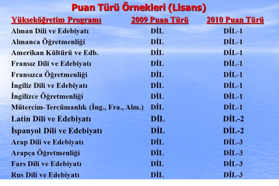 2010-ÖSYS Sunum, İstanbul 29 Ağustos 2009 Yükseköğretim Programı 2009 Puan Türü2010 Puan Türü Alman Dili ve EdebiyatıDİL DİL-1 Almanca ÖğretmenliğiDİL DİL-1 Amerikan Kültürü ve Edb.DİL DİL-1 Fransız Dili ve EdebiyatıDİL DİL-1 Fransızca ÖğretmenliğiDİL DİL-1 İngiliz Dili ve EdebiyatıDİL DİL-1 İngilizce ÖğretmenliğiDİL DİL-1 Mütercim-Tercümanlık (İng., Fra., Alm.)DİL DİL-1 Latin Dili ve EdebiyatıDİL DİL-2 İspanyol Dili ve EdebiyatıDİL DİL-2 Arap Dili ve EdebiyatıDİL DİL-3 Arapça ÖğretmenliğiDİL DİL-3 Fars Dili ve EdebiyatıDİL DİL-3 Rus Dili ve EdebiyatıDİL DİL-3 Puan Türü Örnekleri (Lisans)