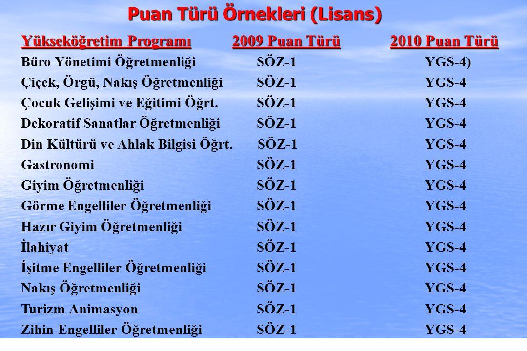 2010-ÖSYS Sunum, İstanbul 29 Ağustos 2009 Yükseköğretim Programı2009 Puan Türü2010 Puan Türü Büro Yönetimi Öğretmenliği SÖZ-1 YGS-4) Çiçek, Örgü, Nakış Öğretmenliği SÖZ-1 YGS-4 Çocuk Gelişimi ve Eğitimi Öğrt.