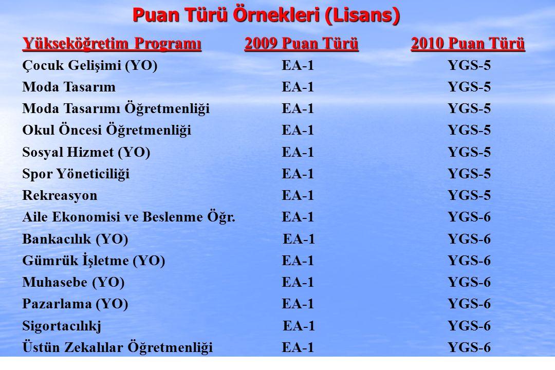 2010-ÖSYS Sunum, İstanbul 29 Ağustos 2009 Yükseköğretim Programı2009 Puan Türü2010 Puan Türü Çocuk Gelişimi (YO) EA-1 YGS-5 Moda Tasarım EA-1 YGS-5 Moda Tasarımı Öğretmenliği EA-1 YGS-5 Okul Öncesi Öğretmenliği EA-1 YGS-5 Sosyal Hizmet (YO) EA-1 YGS-5 Spor Yöneticiliği EA-1 YGS-5 Rekreasyon EA-1 YGS-5 Aile Ekonomisi ve Beslenme Öğr.