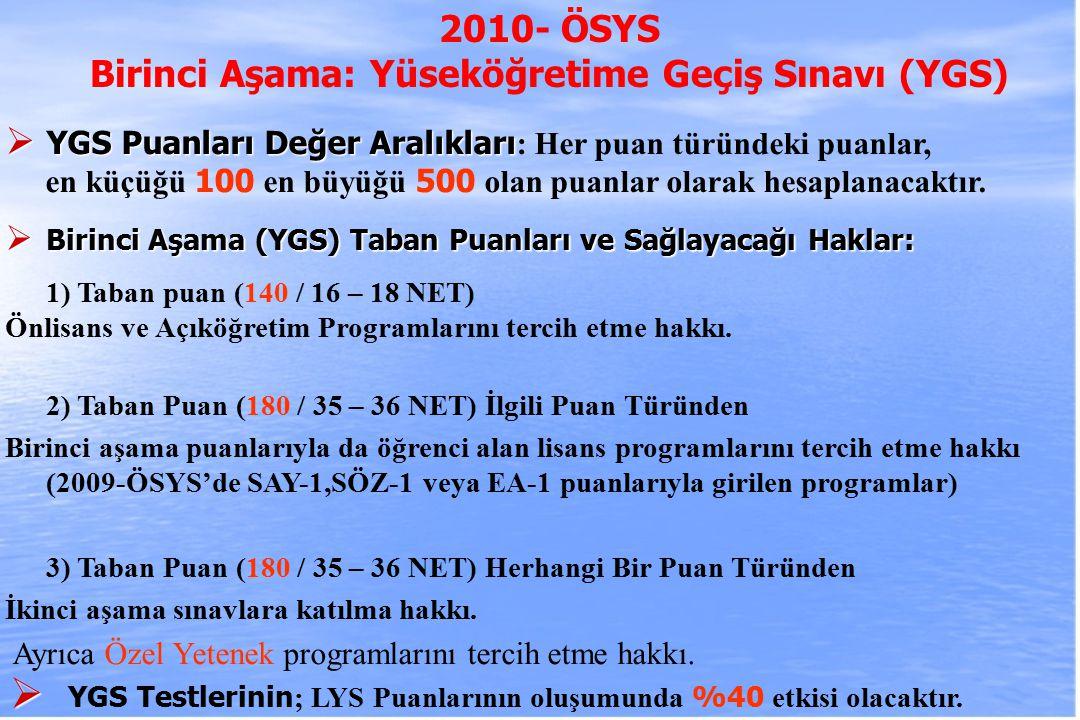 2010-ÖSYS Sunum, İstanbul 29 Ağustos 2009 Testlerin Ağırlıkları (% olarak) Puan TürüTürkçe Tem.
