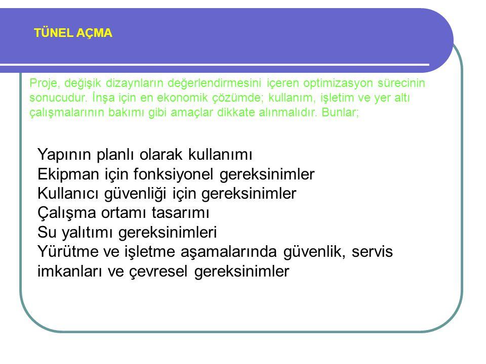 TÜNEL AÇMA YAYGIN ARAŞTIRMA METOTLARI 1.