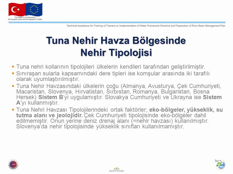Tuna Nehir Havza Bölgesinde Nehir Tipolojisi  Tuna nehri kollarının tipolojileri ülkelerin kendileri tarafından geliştirilmiştir.